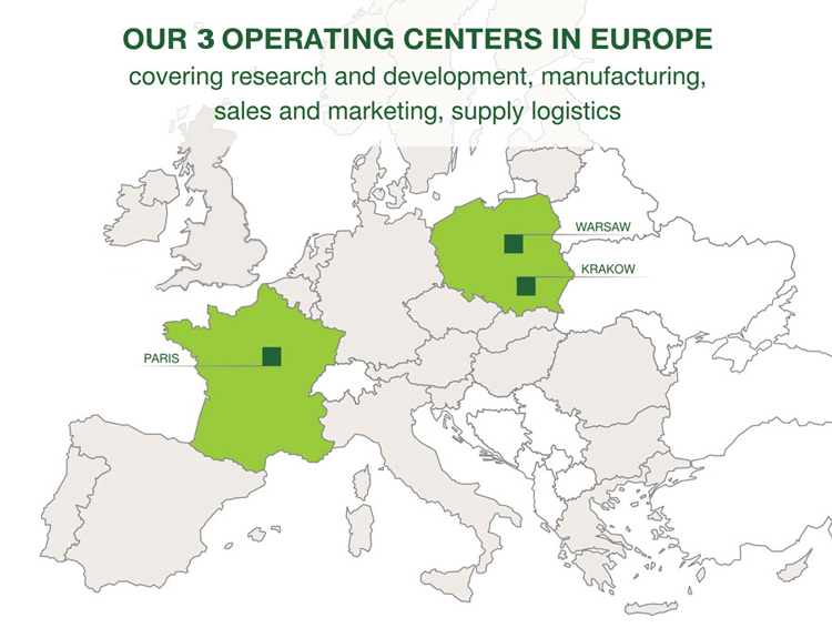 STORK Instruments, 3 operating centers in Europe cover research and development, manufacturing, sales and marketing, supply logistics